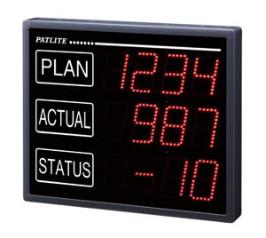 Real-time Visual LED Display Board